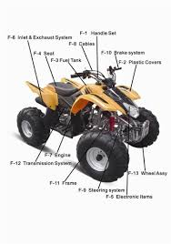 similiar atv parts keywords co 110 st d atv parts cataloge book