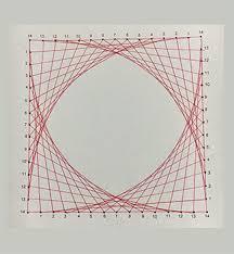 Ams Making Patterns Pushing The Envelope