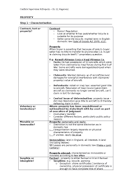 supervision notes property ch 12 oxbridge notes the united kingdom supervision notes property ch 12