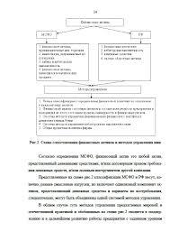 Декан НН Управление финансовыми активами ОАО Мухтоловская одежда  Страница 5 Управление финансовыми активами