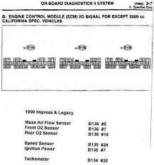 1999 subaru legacy wiring diagram wirdig legacy outback my 1999 ecu pinouts for the 1999 impreza rs four pages