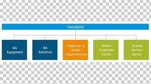 Organizational Chart Gea Group Corporate Group Company Png
