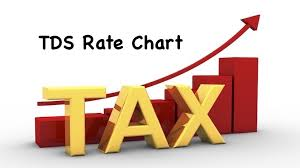 Tds Rate Chart For Fy 2019 20 Ay 2020 21 Tcs Rates For Fy