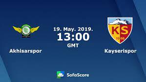 Akhisarspor Kayserispor live score, video stream and H2H results - SofaScore