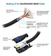 amazon com bluerigger in wall high speed hdmi cable 50 feet 15 m amazon com bluerigger in wall high speed hdmi cable 50 feet 15 m cl3 rated supports 4k 30hz ultra hd 3d 1080p ethernet and audio return latest