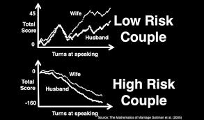mathematics of love ted talk