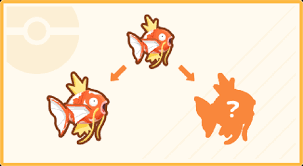 All Magikarp Patterns Awesome Magikarp Patterns Magikarp Jump Wiki