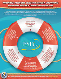esfi boat and marina electrical safety electric shock drowning tips for marina owners