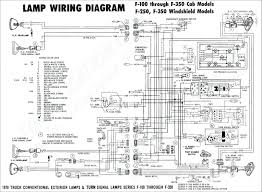 truck wiring diagrams 2000 wiring diagram data ford truck wiring diagrams free 2000 f250 wiring diagram bookmark about wiring diagram \\u2022 truck wiring diagrams 2000 f250 f550 truck wiring diagrams 2000