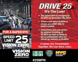 Speeding Speed Limits Index Overview