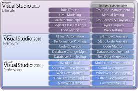 Microsoft Visual Studio 2010 Comparison Table Greg Olsen