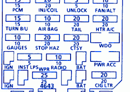 index of wp content uploads 2016 04 buick century 1994 front view fuse box diagram 280x198 gif