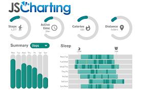 Jscharting Javascript Charts Visual Studio Marketplace