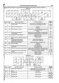 honda accord euro wiring diagram honda image honda accord euro r service manual page 2 honda tech on honda accord euro wiring diagram