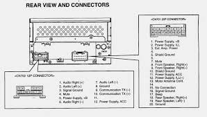 12 things nobody told you about mini diagram information mg midget fuse box diagram schematics wiring diagrams • mini cooper parts diagram