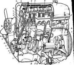 Реферат Двигатель автомобиля ВАЗ ru Сайт рефератов  Двигатель автомобиля ВАЗ 2106 1 коленчатый вал 2 зубчатый шкив коленчатого вала 3 шкив привода вентилятора водяного насоса и генератора