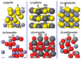 Minerals   Free Full-Text   Comparative Study on Surface Structure,  Electronic Properties of Sulfide and Oxide Minerals: A First-Principles  Perspective