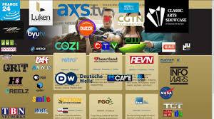 C Ku Band Satellite Chart Free C Band Satellite Tv Channels