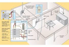 get wired Basement Electrical Diagrams floor plan of shop