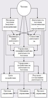 Дипломная работа Управление качеством продукции на предприятии  Определение и концепции управления