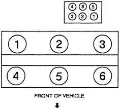 toyota camry v problems wiring diagram for car engine 95 mazda 626 engine diagram