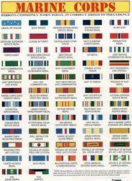 15 True Marine Corps Ribbon Order