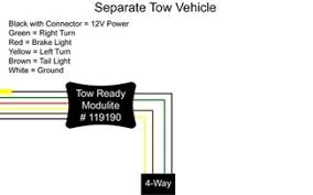tow vehicle wiring diagram wiring diagrams best wiring a tow vehicle to tow a dinghy etrailer com tow truck diagram tow vehicle wiring diagram