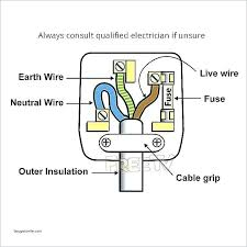 3 prong receptacle wiring diagram wiring diagrams 3 prong plug diagram data diagram schematic 3 prong outlet wiring diagram 3 prong plug wiring