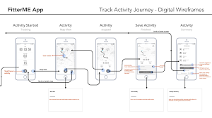 Flow Workout Chart A Mobile App For Complete Fitness Ux Case Study Ux