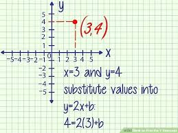 find the x and y intercepts of an equation math image titled find the y intercept