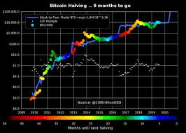 Bitcoin Ripple Gain Mark Carney Wants To Kill Usd With