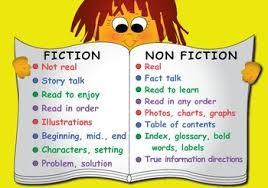 Fiction Chart Fiction Vs Nonfiction Anchor Chart
