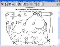 2001 saturn sl2 valve body replacement transmission problem 2001 theres the installation process the tourqe sequence and the bolt location you have the right tourqe though did you get the dowl bolts in the right location