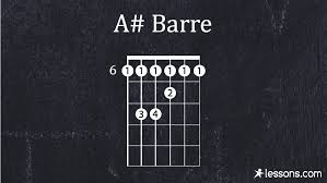 A Sharp Guitar Chord Chart A Guitar Chord 7 Easy Ways To Play With Charts