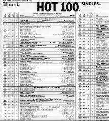 Billboard Charts 2006 Updates Top40weekly Com