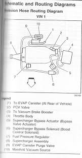 vacuum diagram for 97 series 2 motor 98 riviera sc3800 all stock except gutted air box 1970 buick gs455 stage1 tsp built 470bbb 602hp 589tq best mph 116 06 mph best et 11 54