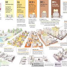 Ca Chart New Sb 50 Chart Makes Sense Of California Transit Housing