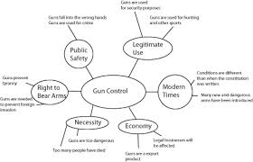 this is a bubble chart for an essay on gun control  essay on gun control photo