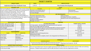 project charter sample project charter project management skills