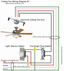 4 wire ceiling fan capacitor wiring diagram 4 ceiling fan 2 wire capacitor wiring diagram the wiring on 4 wire ceiling fan capacitor wiring