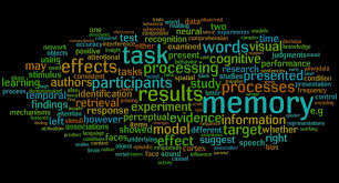 psychology cognitive psychology word cloud the symbolic life psychology cognitive psychology word cloud