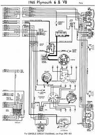 automobile wiring automobile image wiring diagram top automobile diagram top image about wiring diagram on automobile wiring