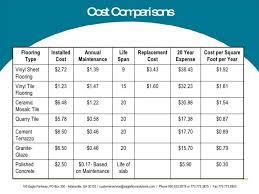 good of beautiful vinyl flooring rates cost per square feet paper flooring ideas