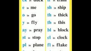 Abeka Phonics Chart 10 Abeka5 Charts And Basic Phonics Cards For Special Sounds