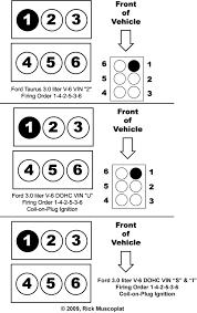 dodge 3 0l v6 engine diagram wiring diagram mega