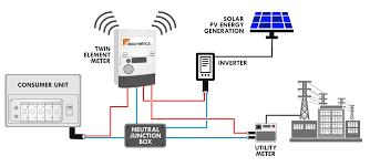 utility solar wiring diagram wiring diagram utility solar wiring diagram wiring diagram perf ce utility solar wiring diagram
