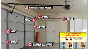 garage door track kitGarage Garage Door Track Repair Home Garage Ideas Pertaining To