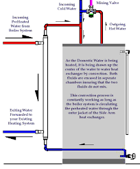bryant oil furnace wiring diagram images old bryant heat pump diagram besides furnace heat exchanger diagram also single stage gas