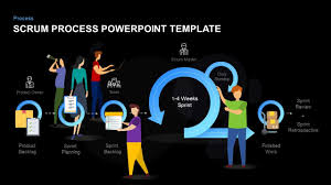 Scrum Process Powerpoint Template Keynote Diagram