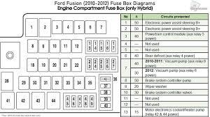 2012 Jeep Grand Cherokee Fuse Box Diagram 98 Jeep Cherokee Fuse Diagram